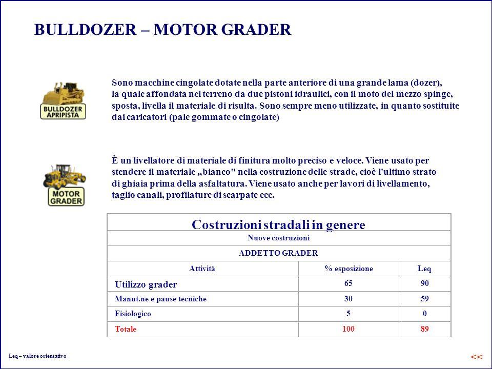 BULLDOZER – MOTOR GRADER