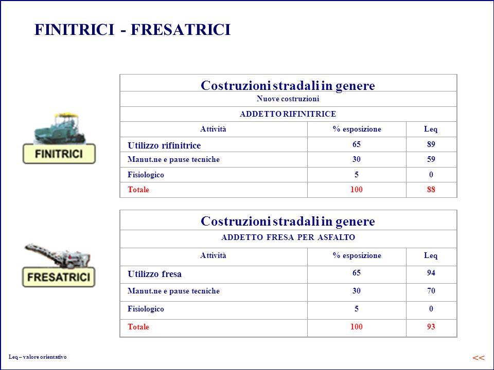 FINITRICI - FRESATRICI