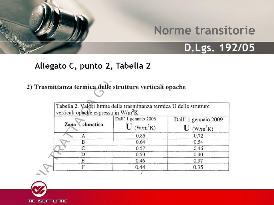 Norme transitorie Allegato C, punto 2, Tabella 2