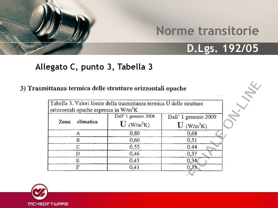 Norme transitorie Allegato C, punto 3, Tabella 3