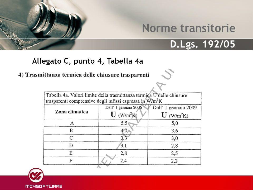 Norme transitorie Allegato C, punto 4, Tabella 4a