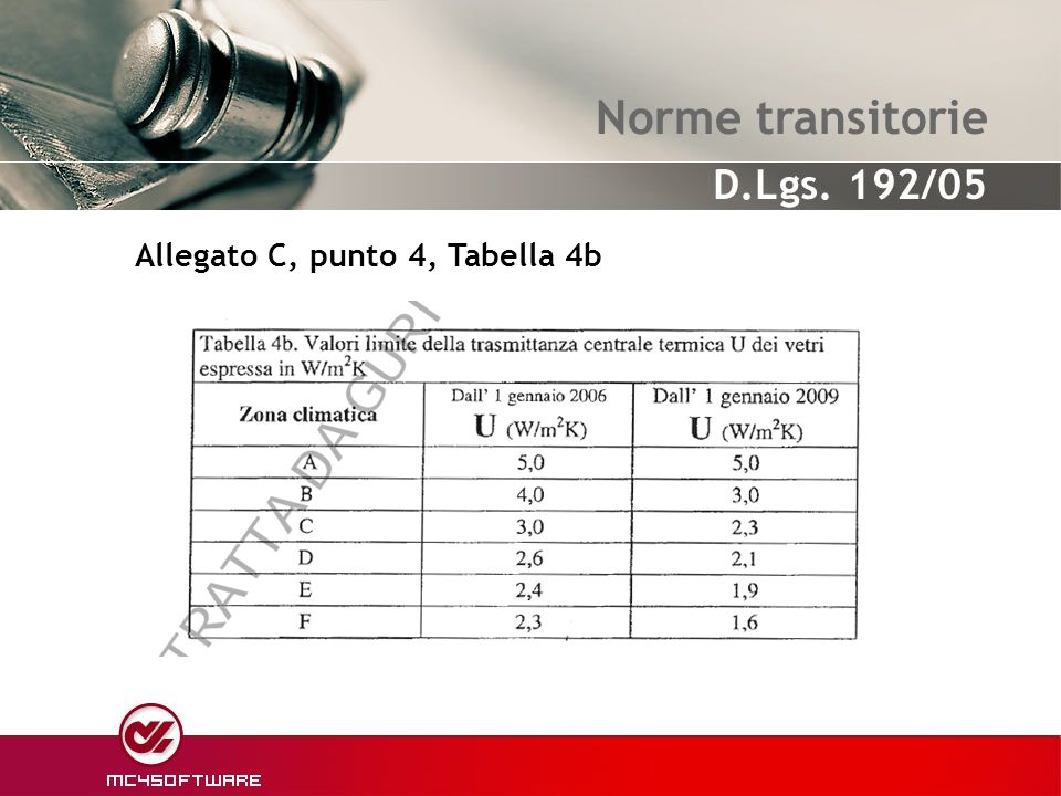Norme transitorie Allegato C, punto 4, Tabella 4b