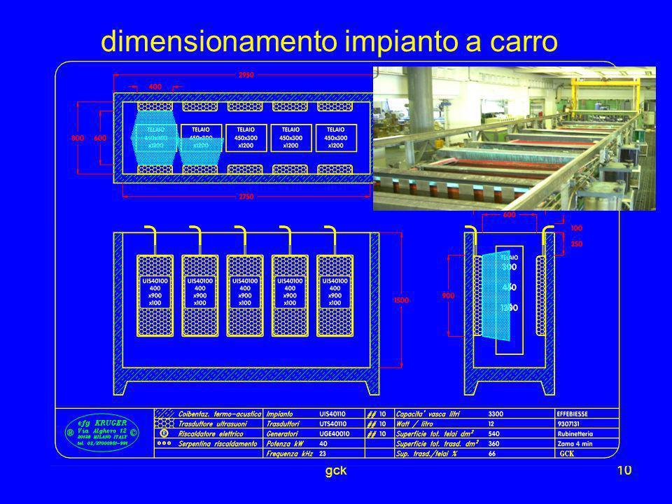 dimensionamento impianto a carro