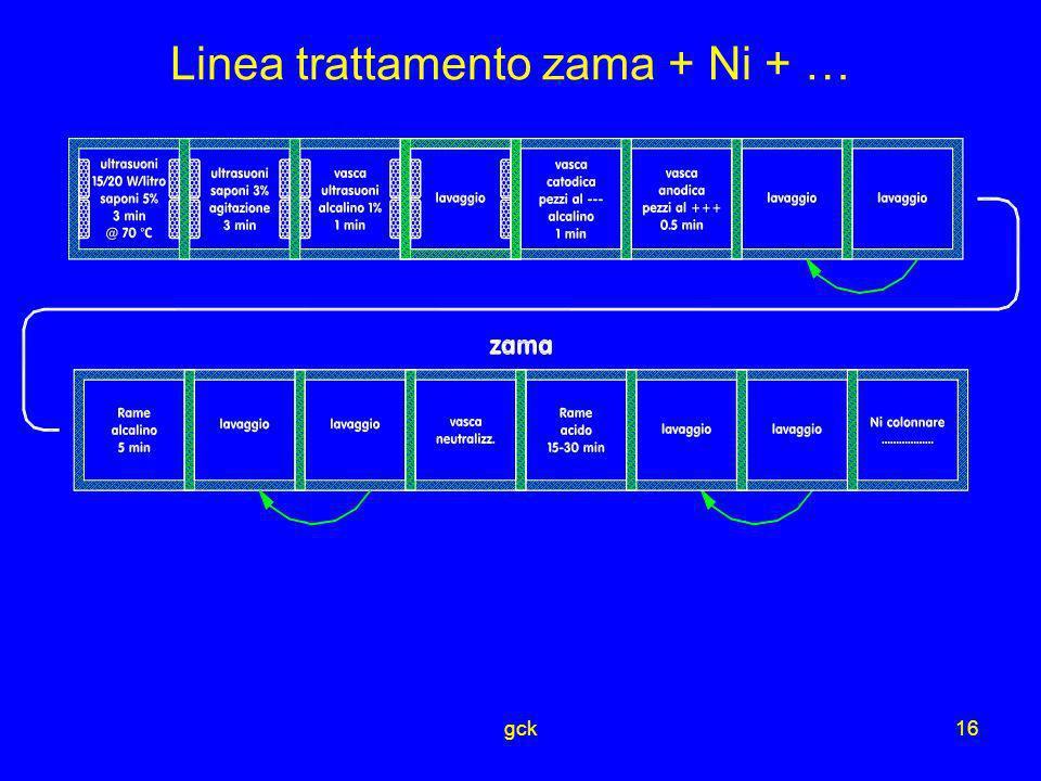 Linea trattamento zama + Ni + …
