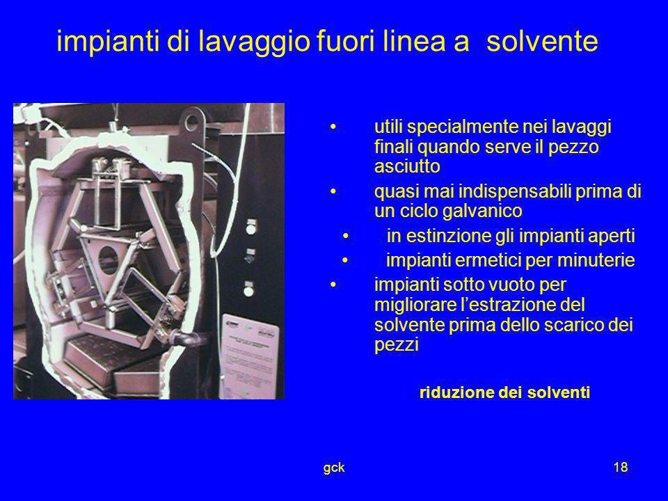 riduzione dei solventi