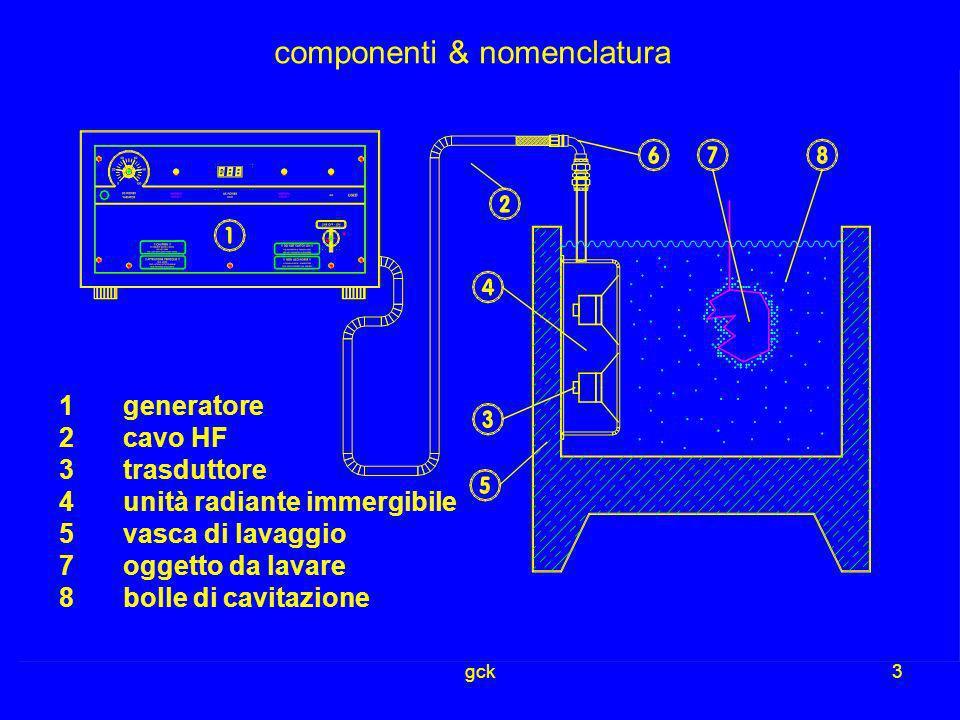 componenti & nomenclatura