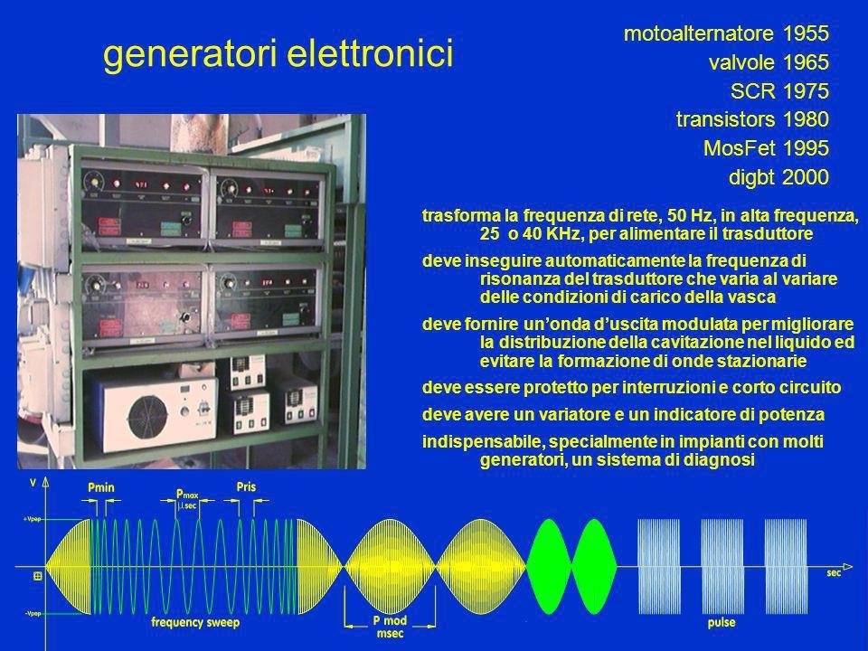 generatori elettronici