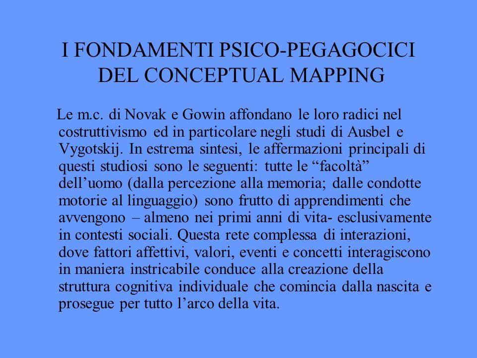 I FONDAMENTI PSICO-PEGAGOCICI DEL CONCEPTUAL MAPPING