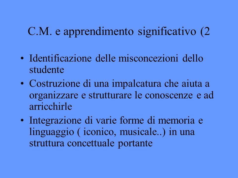 C.M. e apprendimento significativo (2