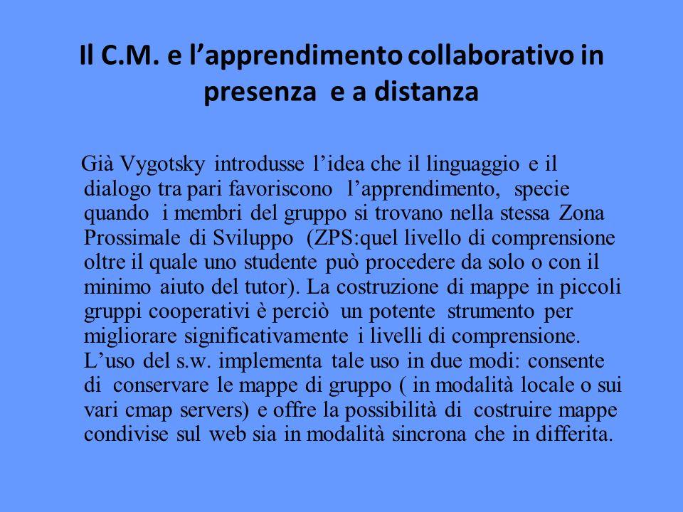 Il C.M. e l'apprendimento collaborativo in presenza e a distanza