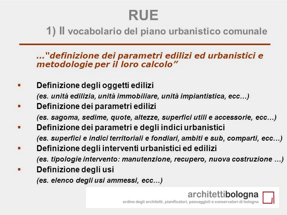 RUE 1) Il vocabolario del piano urbanistico comunale