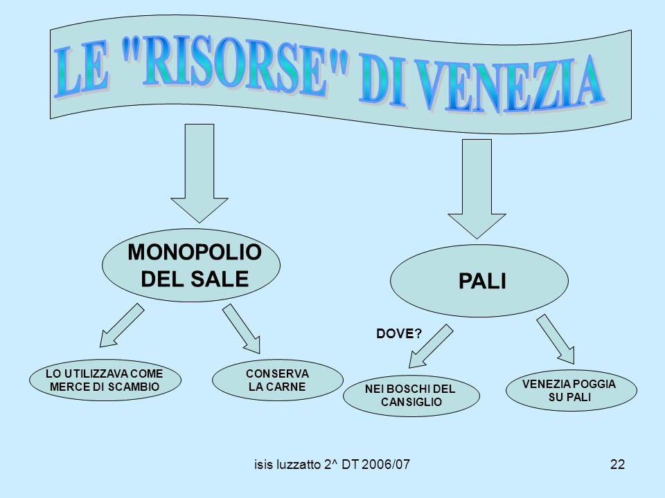 LE RISORSE DI VENEZIA MONOPOLIO DEL SALE PALI DOVE