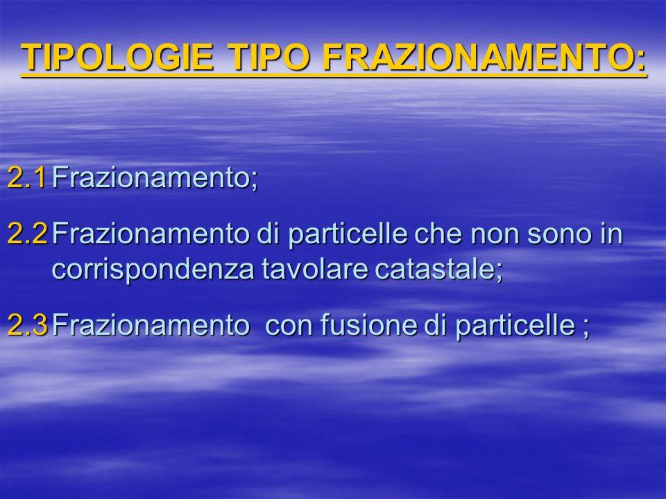 TIPOLOGIE TIPO FRAZIONAMENTO:
