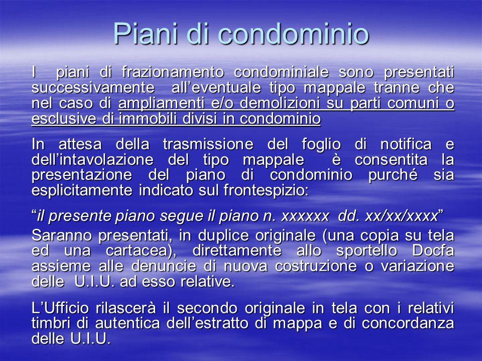 Piani di condominio