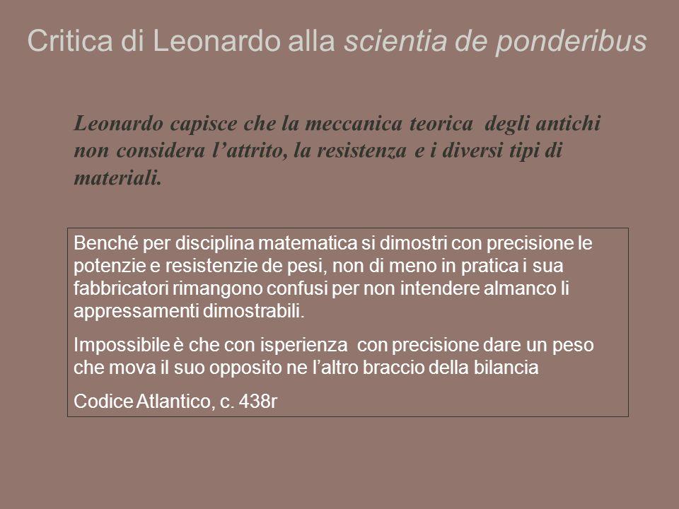 Critica di Leonardo alla scientia de ponderibus