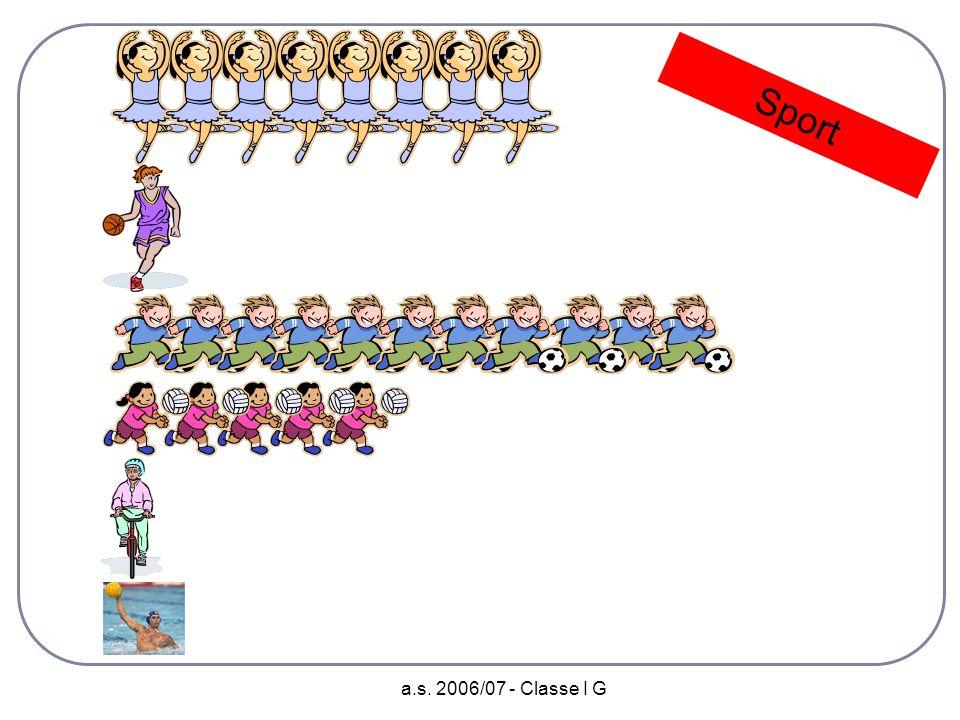 Sport a.s. 2006/07 - Classe I G