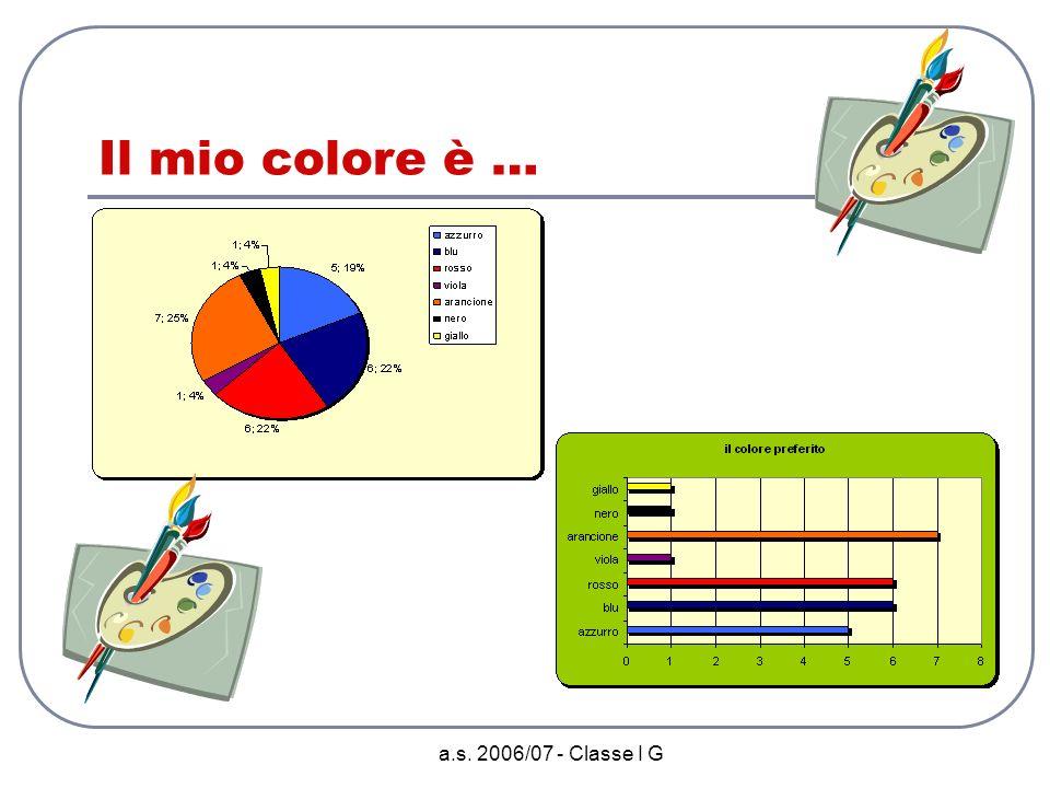 Il mio colore è … a.s. 2006/07 - Classe I G