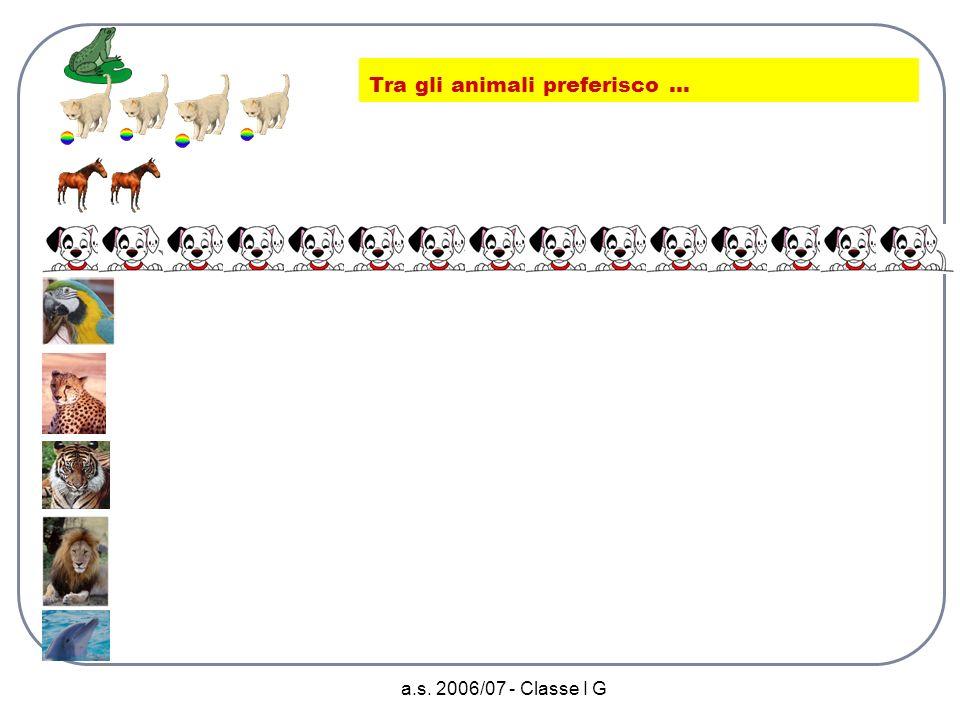 Tra gli animali preferisco …