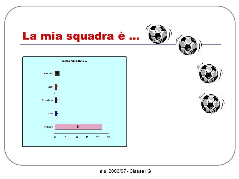La mia squadra è … a.s. 2006/07 - Classe I G