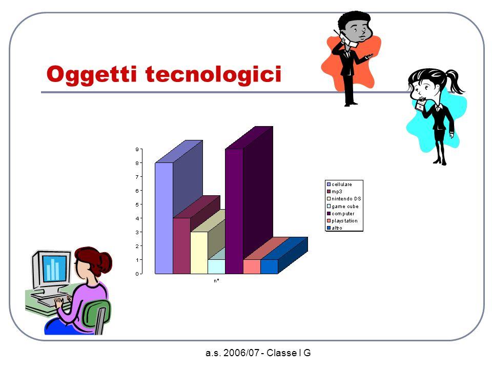 Oggetti tecnologici a.s. 2006/07 - Classe I G