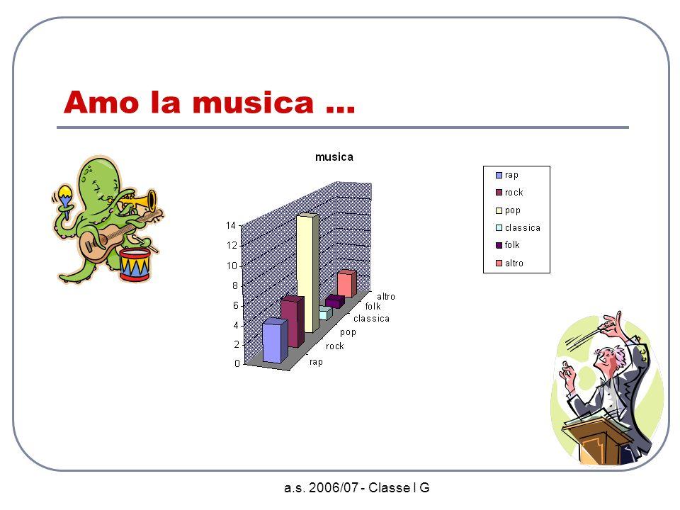 Amo la musica … a.s. 2006/07 - Classe I G