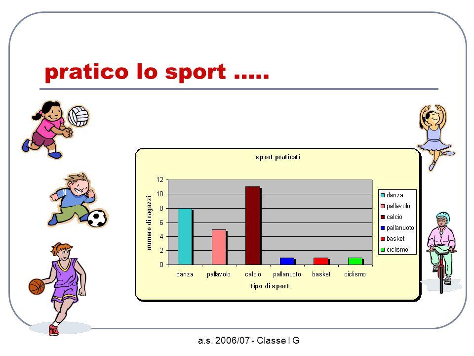 pratico lo sport ….. a.s. 2006/07 - Classe I G