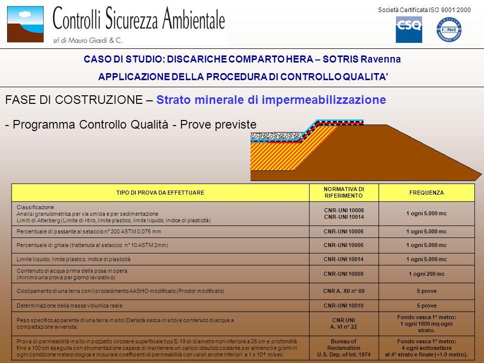 TIPO DI PROVA DA EFFETTUARE al 4° strato e finale (+1.0 metro).