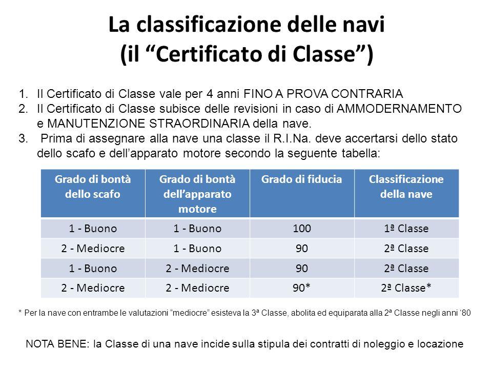 La classificazione delle navi (il Certificato di Classe )