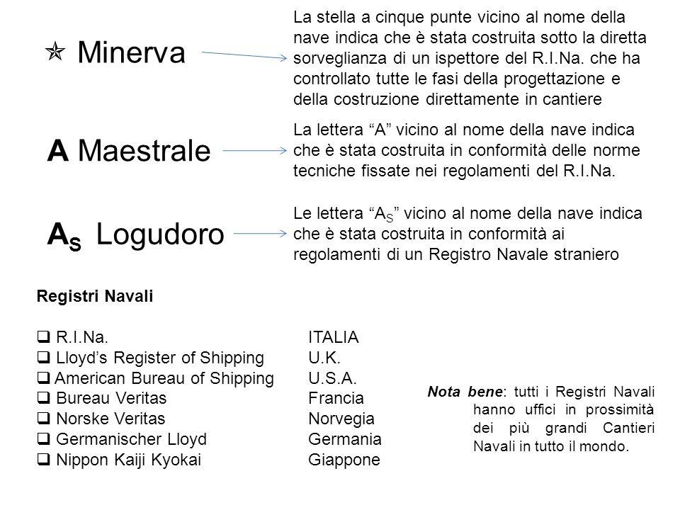  Minerva A Maestrale AS Logudoro