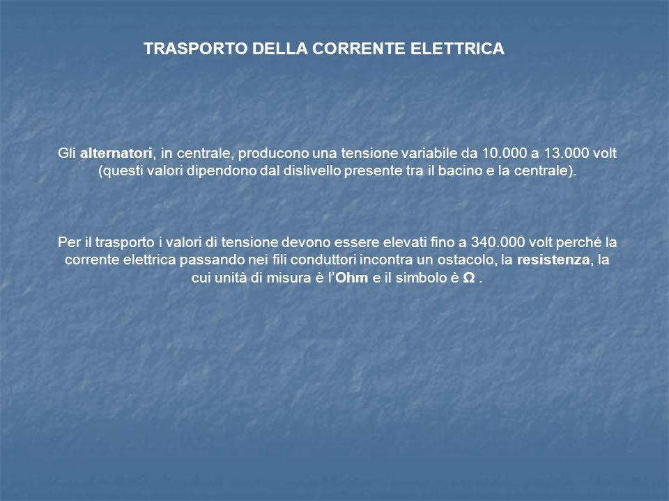 TRASPORTO DELLA CORRENTE ELETTRICA
