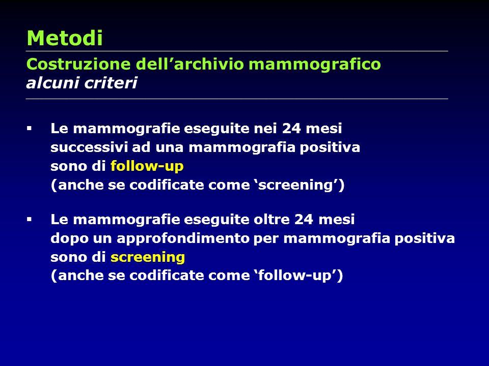 Metodi Costruzione dell'archivio mammografico alcuni criteri