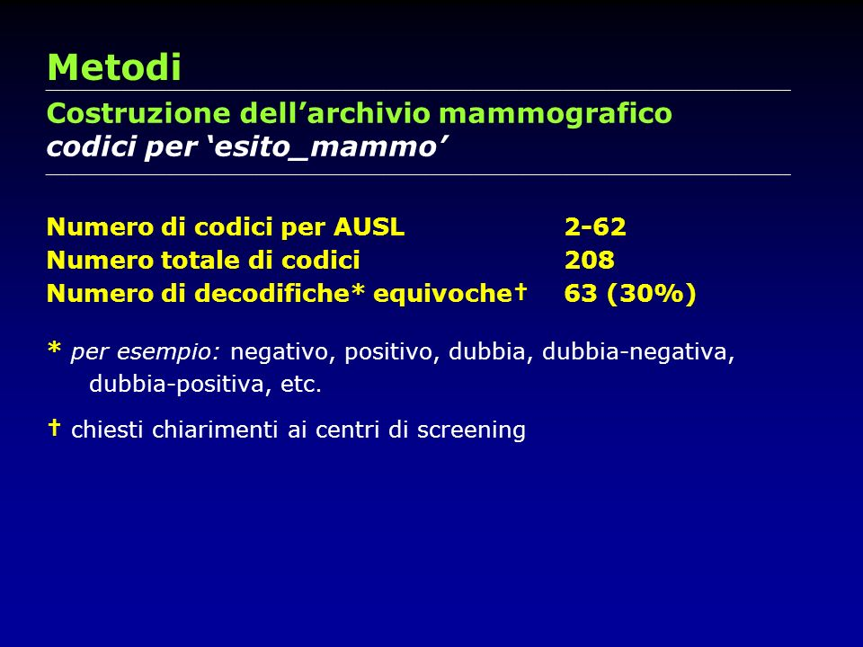Metodi Costruzione dell'archivio mammografico codici per 'esito_mammo'