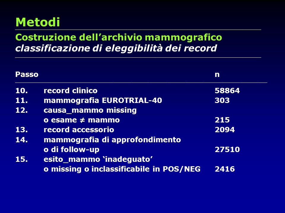 Metodi Costruzione dell'archivio mammografico
