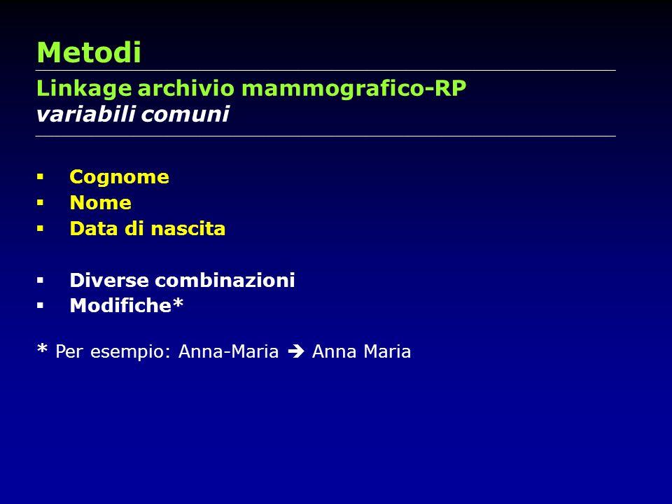 Metodi Linkage archivio mammografico-RP variabili comuni Cognome Nome