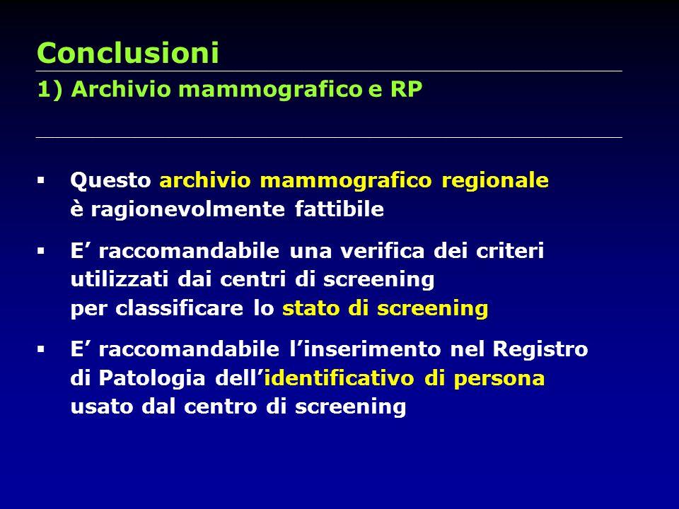 Conclusioni 1) Archivio mammografico e RP