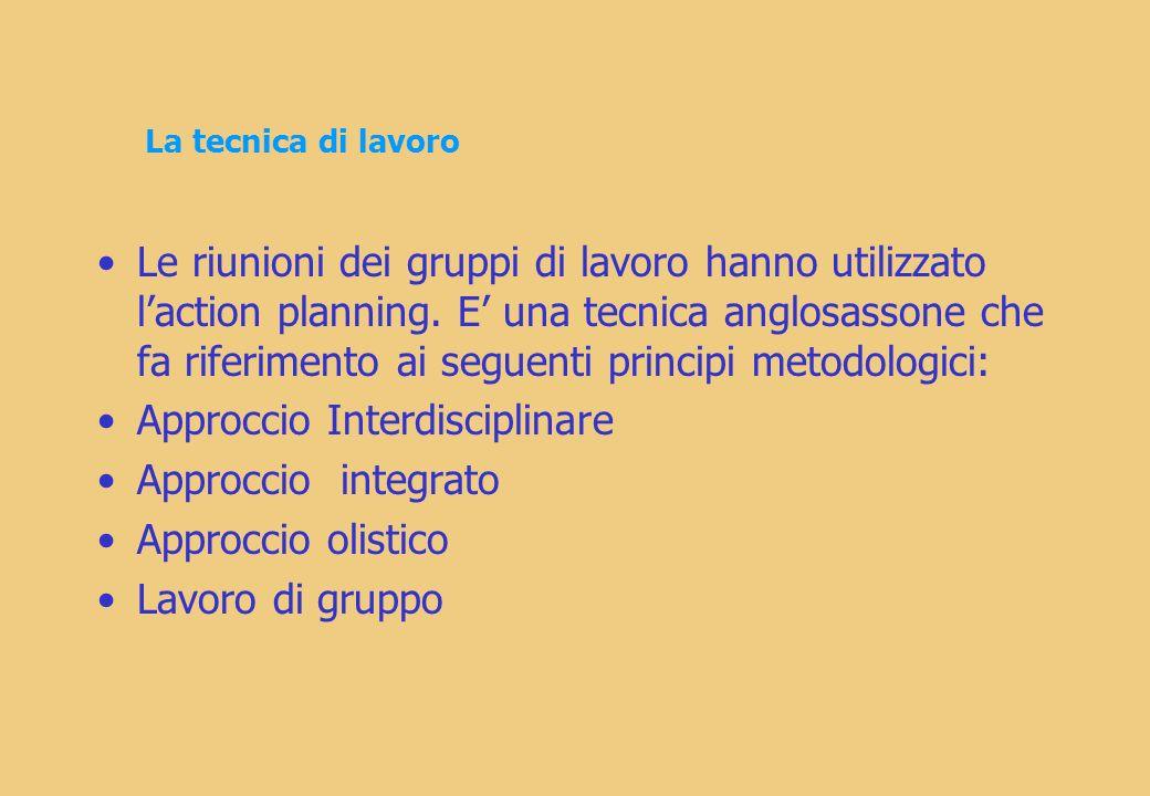 Approccio Interdisciplinare Approccio integrato Approccio olistico