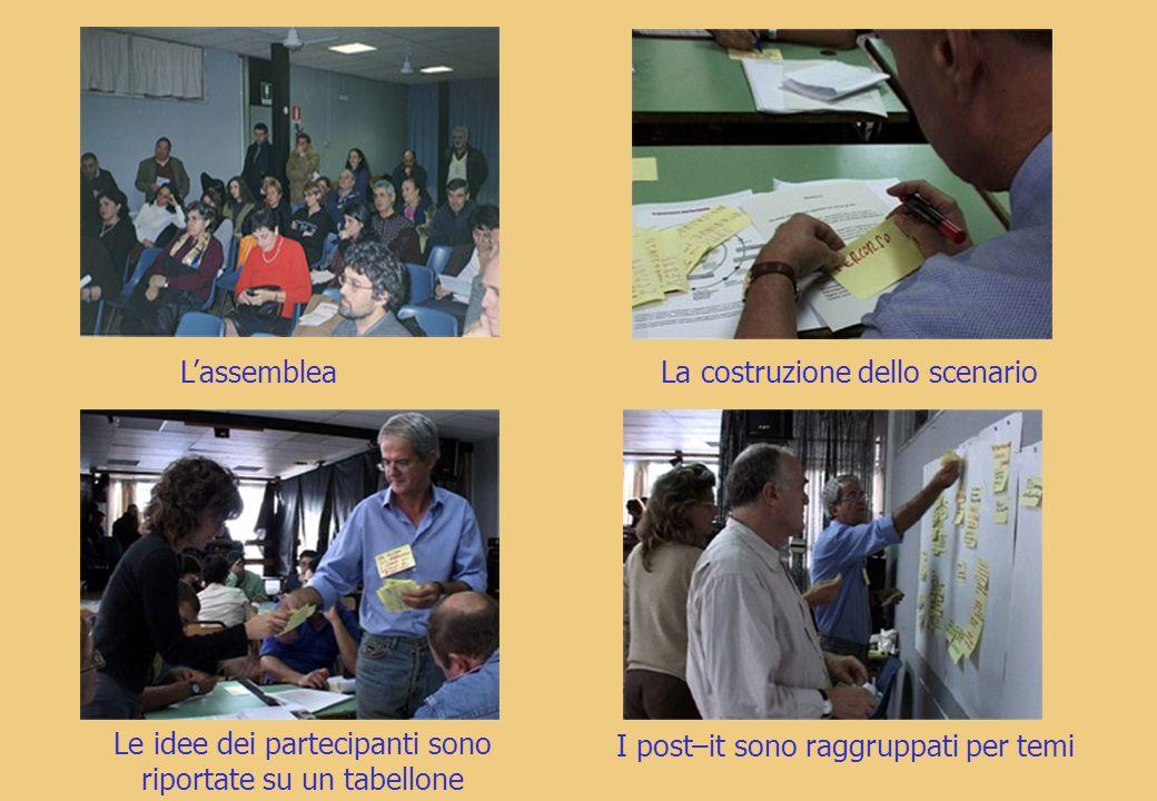 Le idee dei partecipanti sono riportate su un tabellone