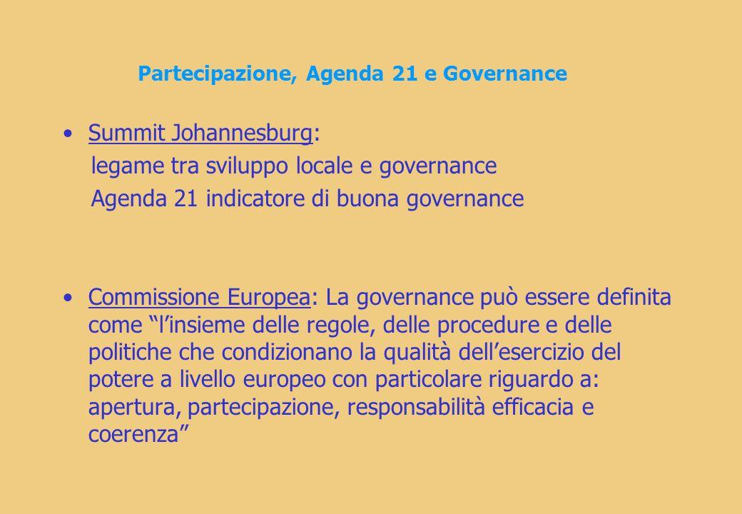Partecipazione, Agenda 21 e Governance