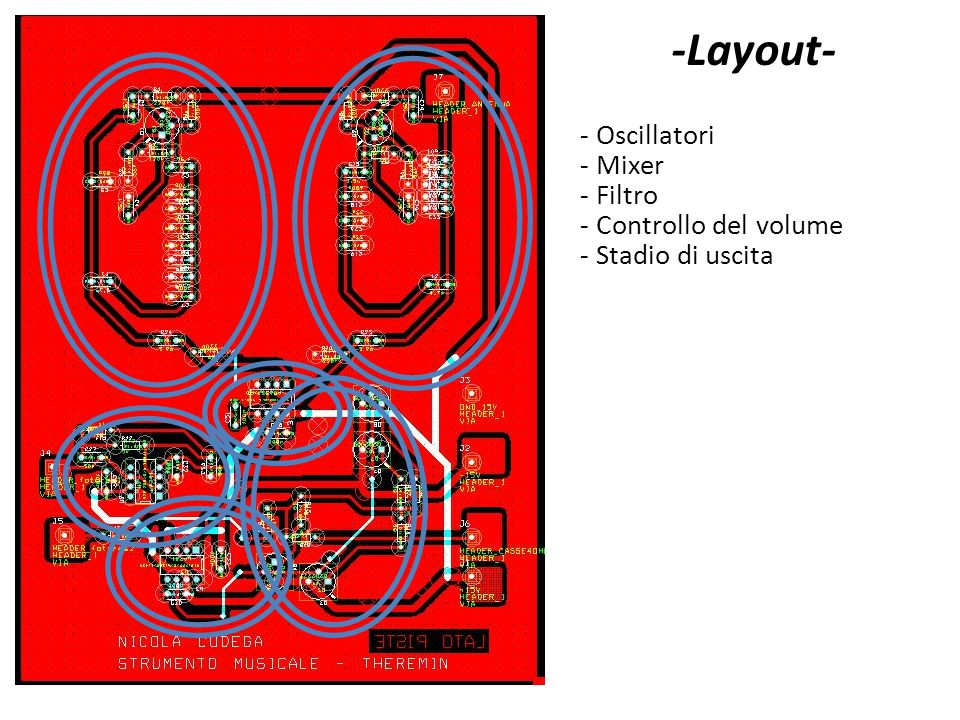 -Layout- - Oscillatori - Mixer - Filtro - Controllo del volume