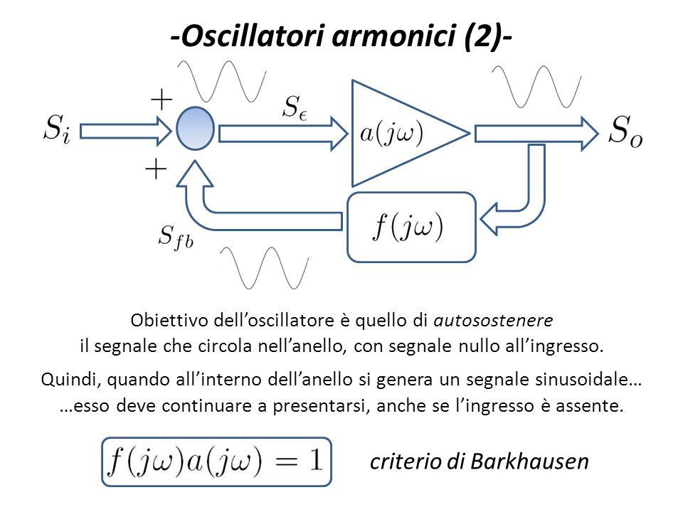 -Oscillatori armonici (2)-
