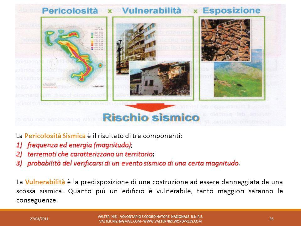 La Pericolosità Sismica è il risultato di tre componenti: