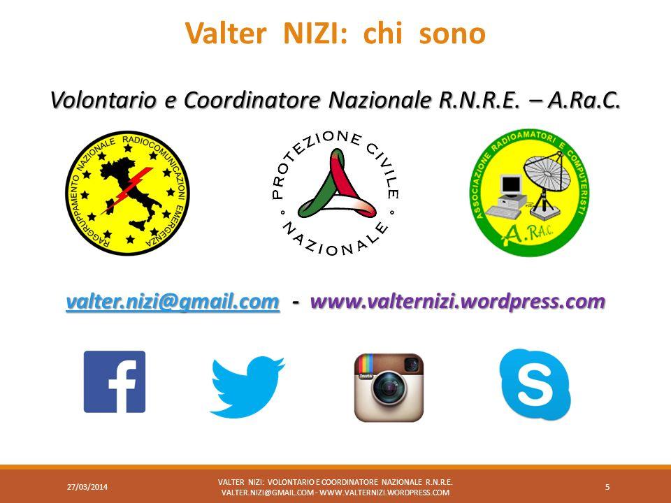 valter.nizi@gmail.com - www.valternizi.wordpress.com