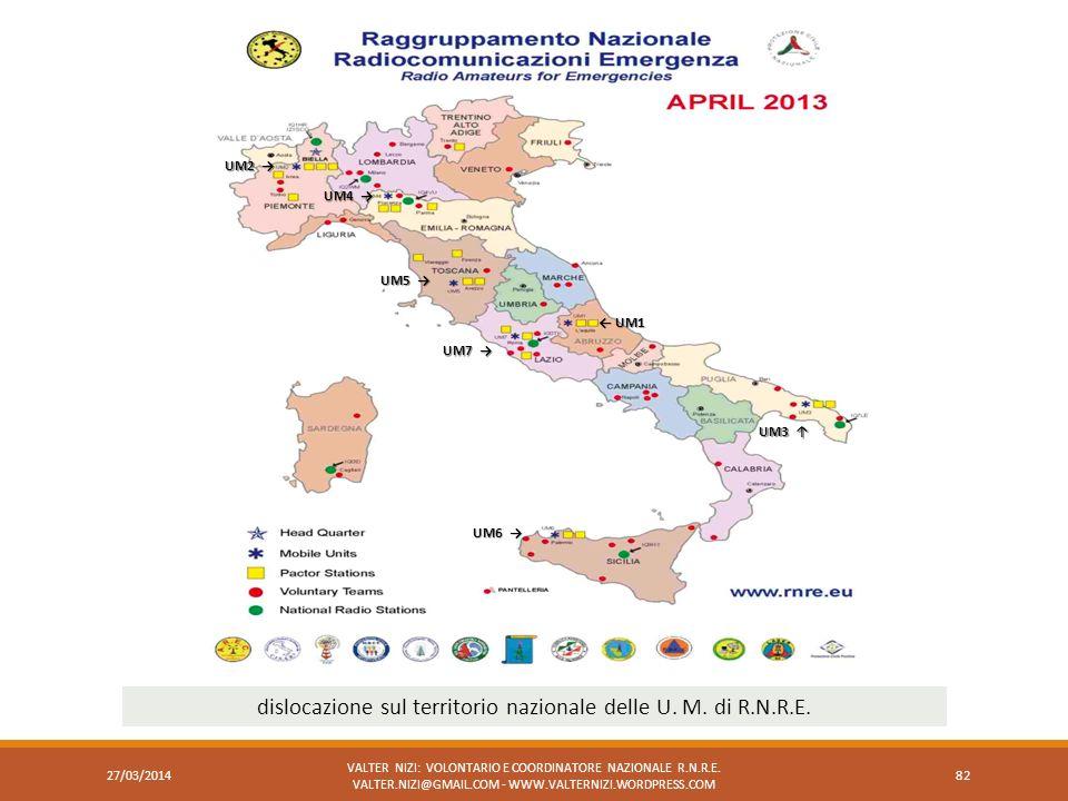 dislocazione sul territorio nazionale delle U. M. di R.N.R.E.