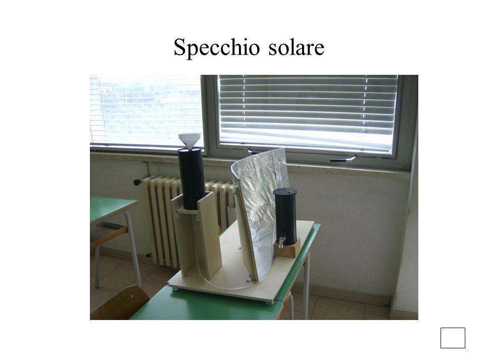 Specchio solare