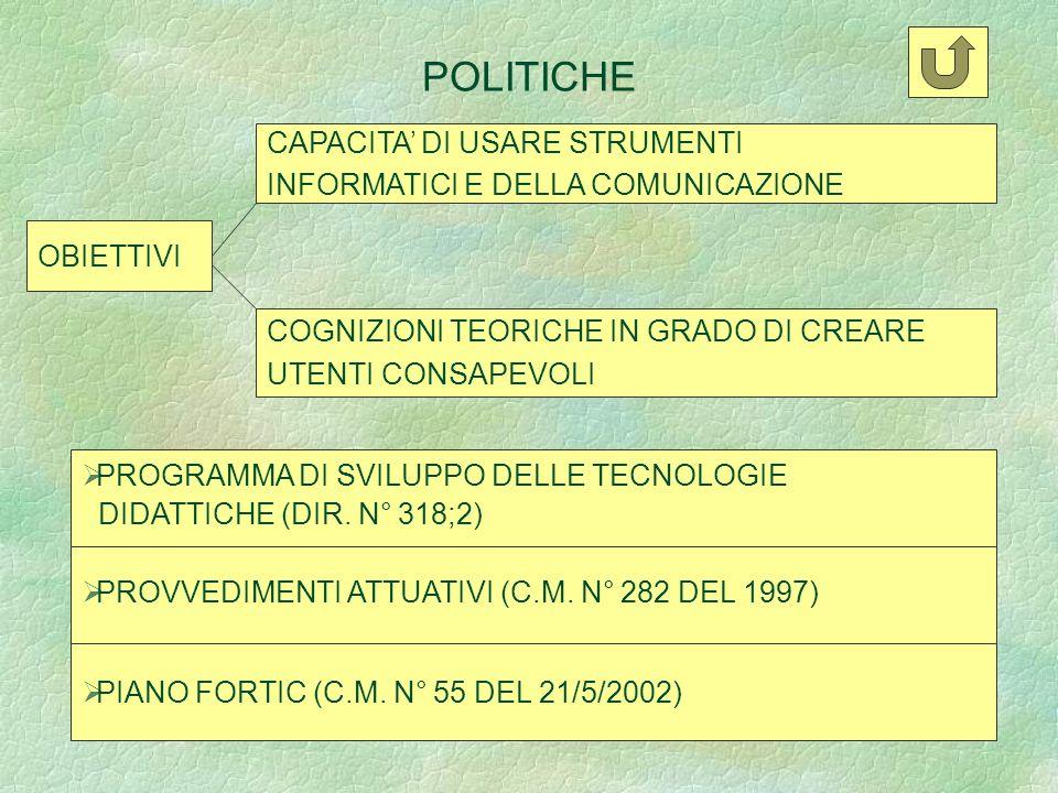 POLITICHE CAPACITA' DI USARE STRUMENTI