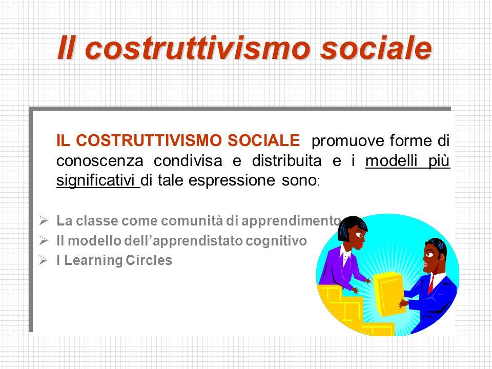 Il costruttivismo sociale