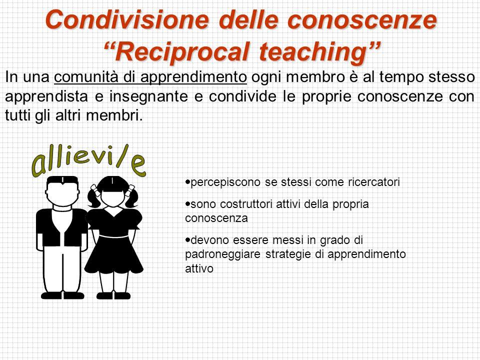 Condivisione delle conoscenze Reciprocal teaching