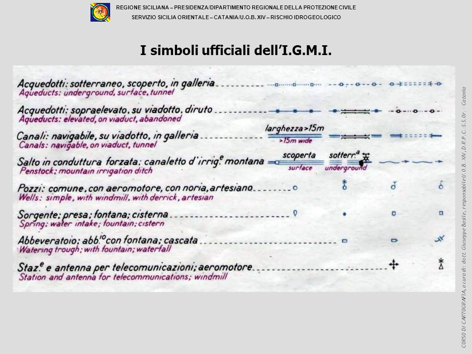 I simboli ufficiali dell'I.G.M.I.