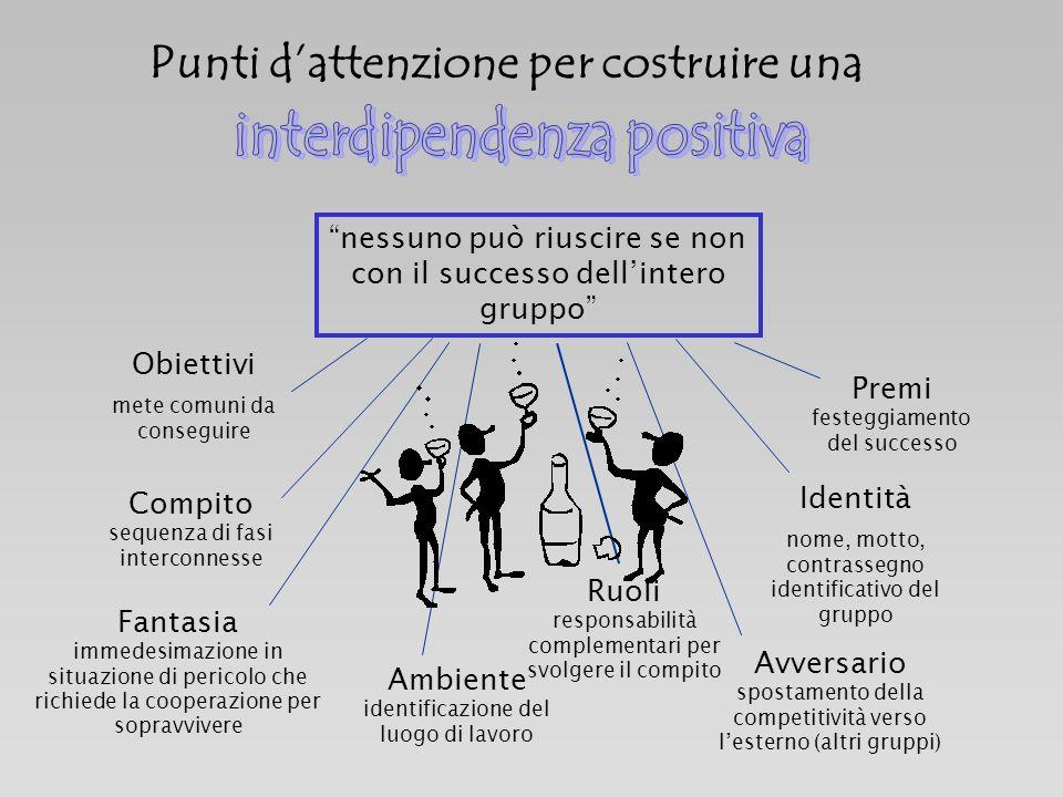 Punti d'attenzione per costruire una interdipendenza positiva