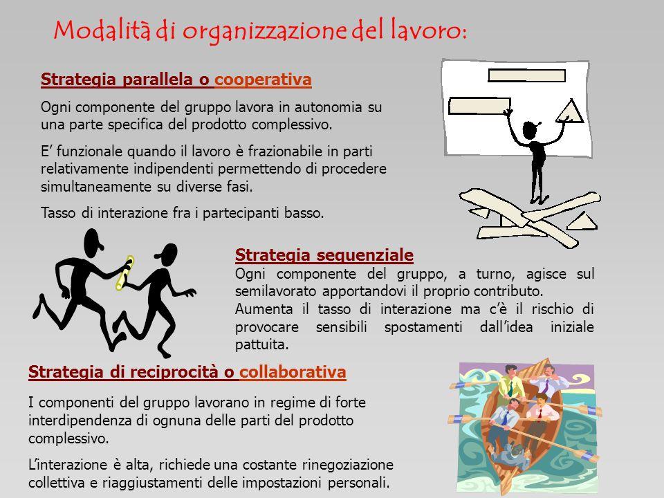Modalità di organizzazione del lavoro: